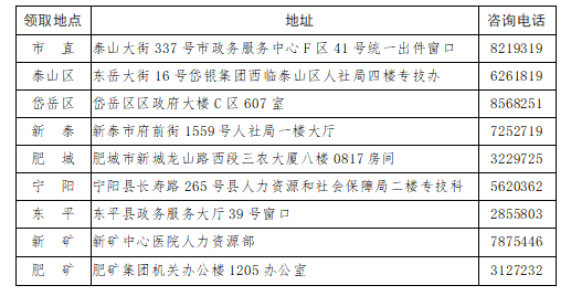 山东泰安2021年度初级护师资格合格证书领取通知