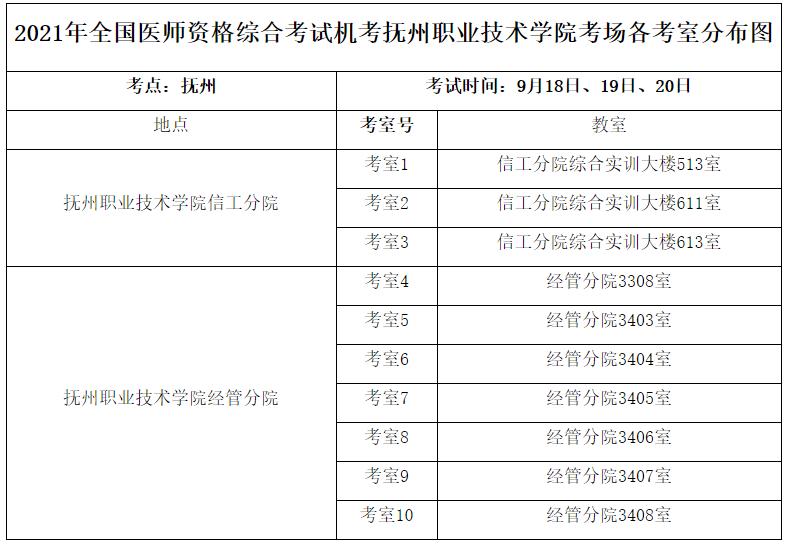 江西省抚州市2021年医师资格考试医学综合考试考点纪律提示