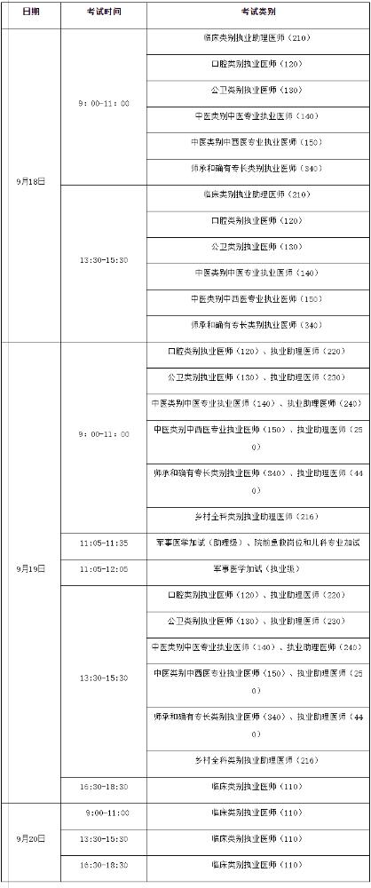 2021年安徽考区口腔助理医师综合笔试疫情防控考生须知