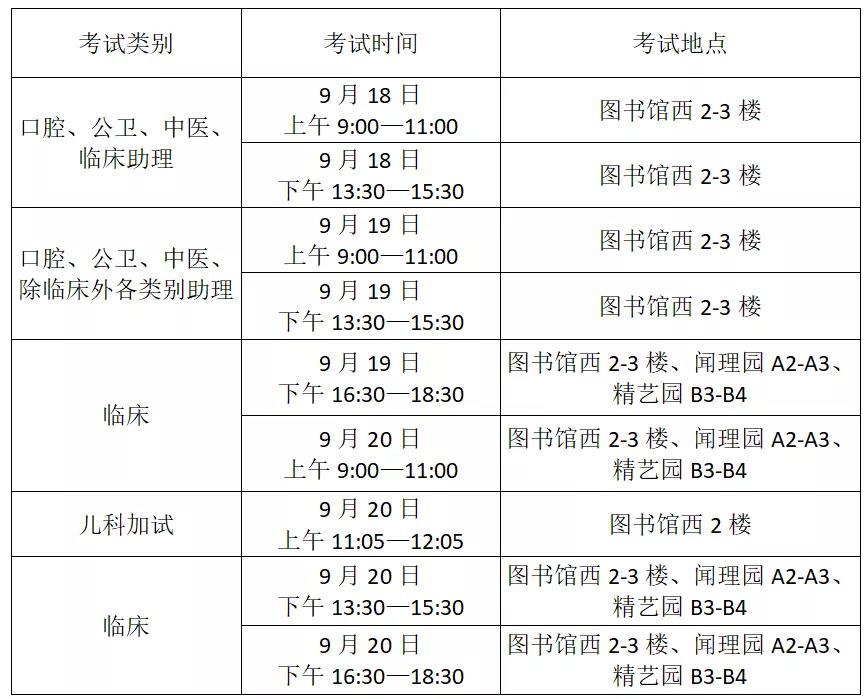 浙江省直考點2021年臨床助理醫師筆試準考證打印起止時間:9月8-17日
