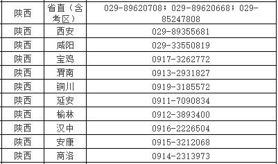 陕西省2021年医师资格考试医学综合考试时间:11月13日-14日