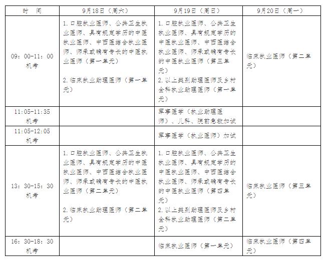 甘肅考區張掖考點2021年中西醫執業醫師考試補充公告