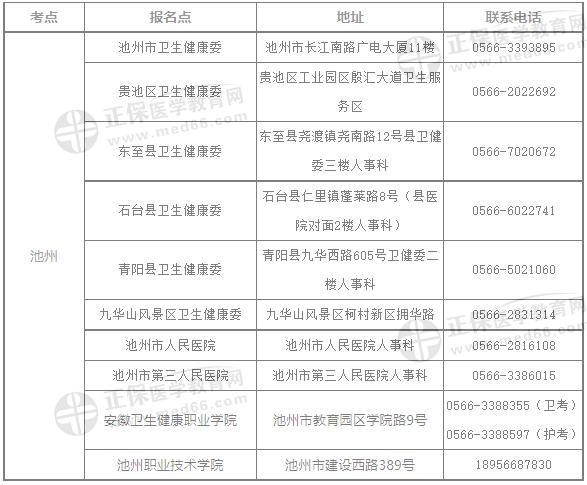 安徽省池州市关于领取2021年检验职称证书的通知