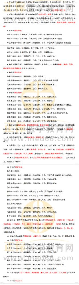 """国家中医执业医师考试""""二试""""《中医内科学》浓缩考点30条"""