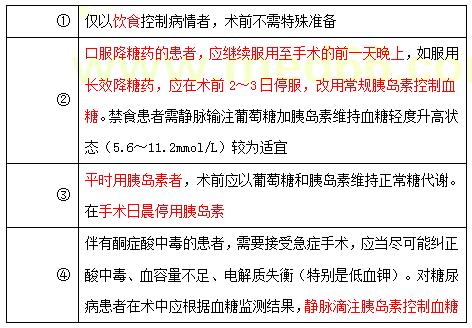 【临床】2021医疗招聘备考资料:术前准备