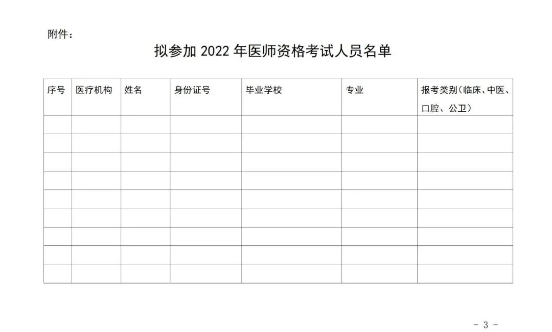 福建省南安市2022年公卫医师资格考试报名备案通知