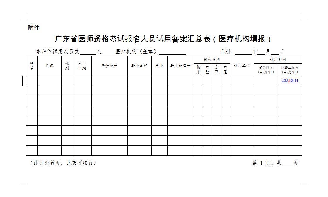 广东省2022年公卫医师资格考试报名人员试用备案汇总表