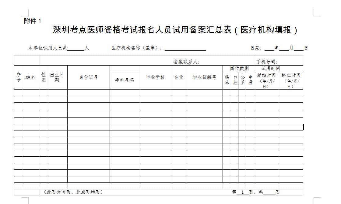 深圳考点2022年医师资格考试报名人员试用备案汇总表如何填写?